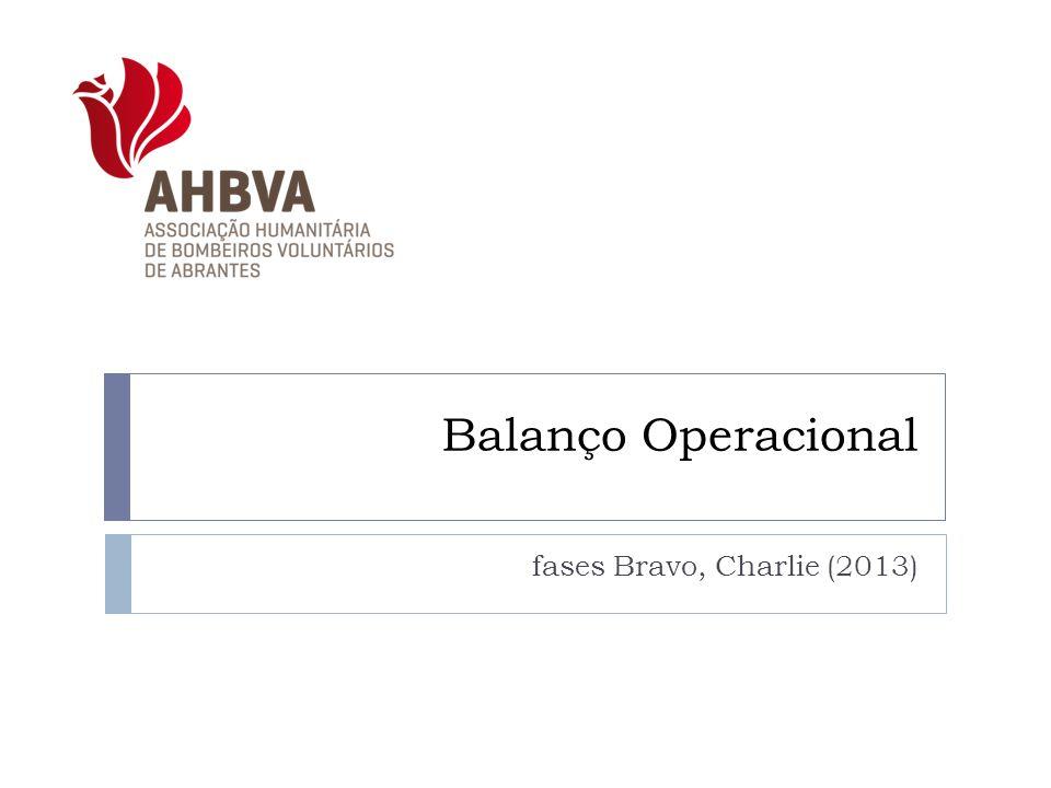Balanço Operacional fases Bravo, Charlie (2013)