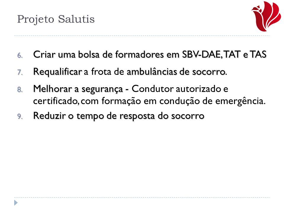 Projeto Salutis Criar uma bolsa de formadores em SBV-DAE, TAT e TAS