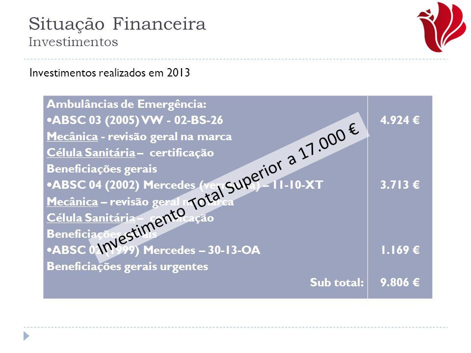 Situação Financeira Investimentos