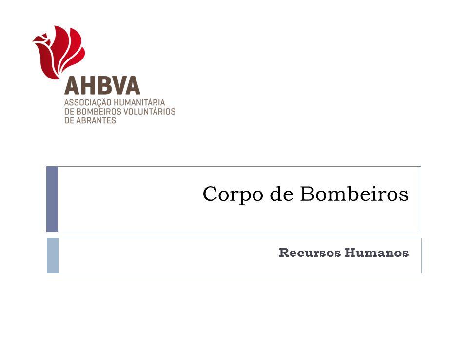 Corpo de Bombeiros Recursos Humanos