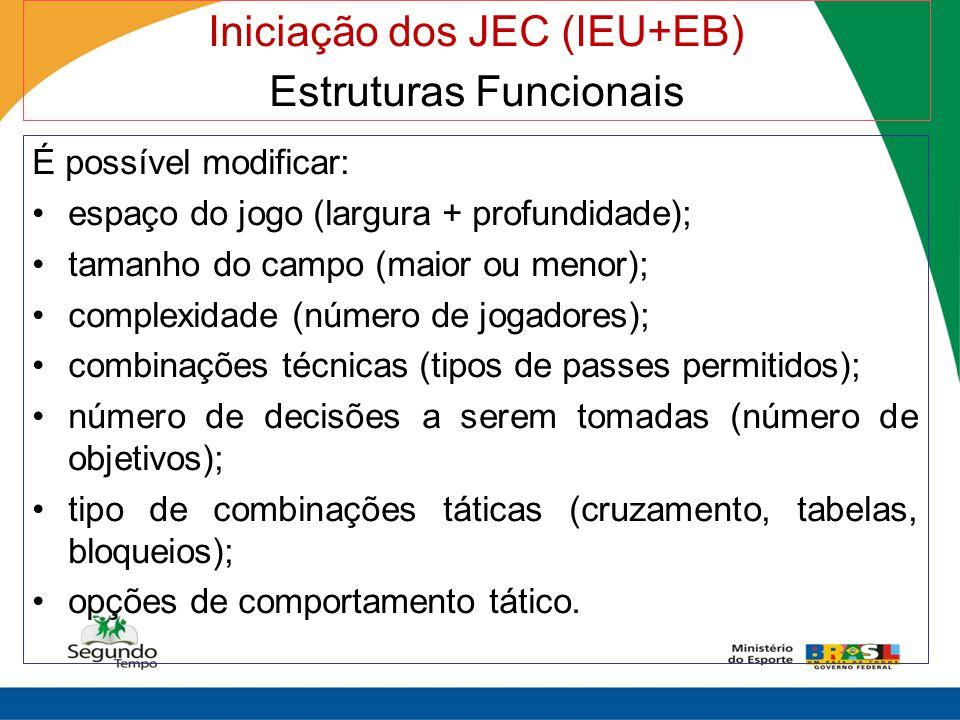 Iniciação dos JEC (IEU+EB) Estruturas Funcionais