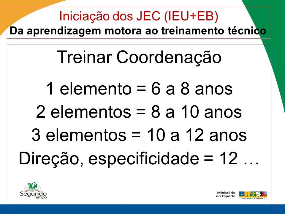 Direção, especificidade = 12 …