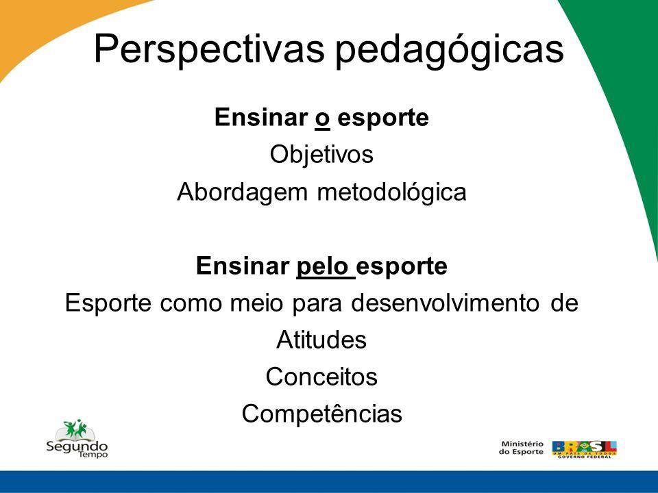 Perspectivas pedagógicas