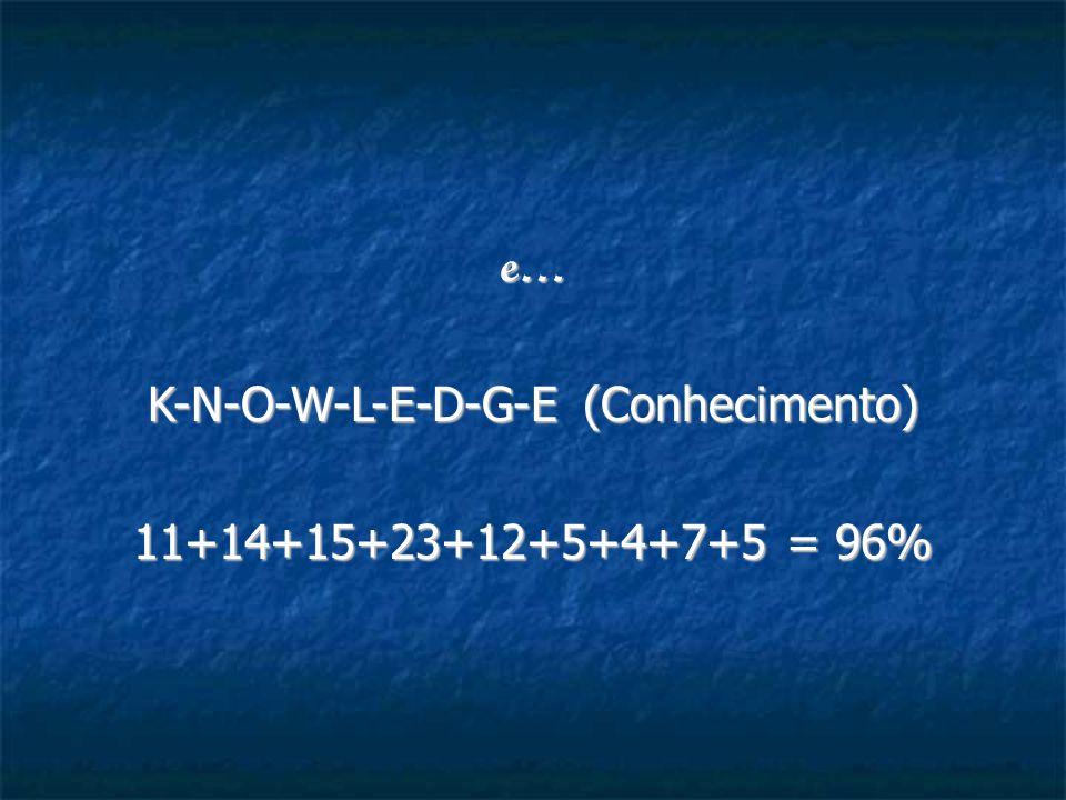 K-N-O-W-L-E-D-G-E (Conhecimento)