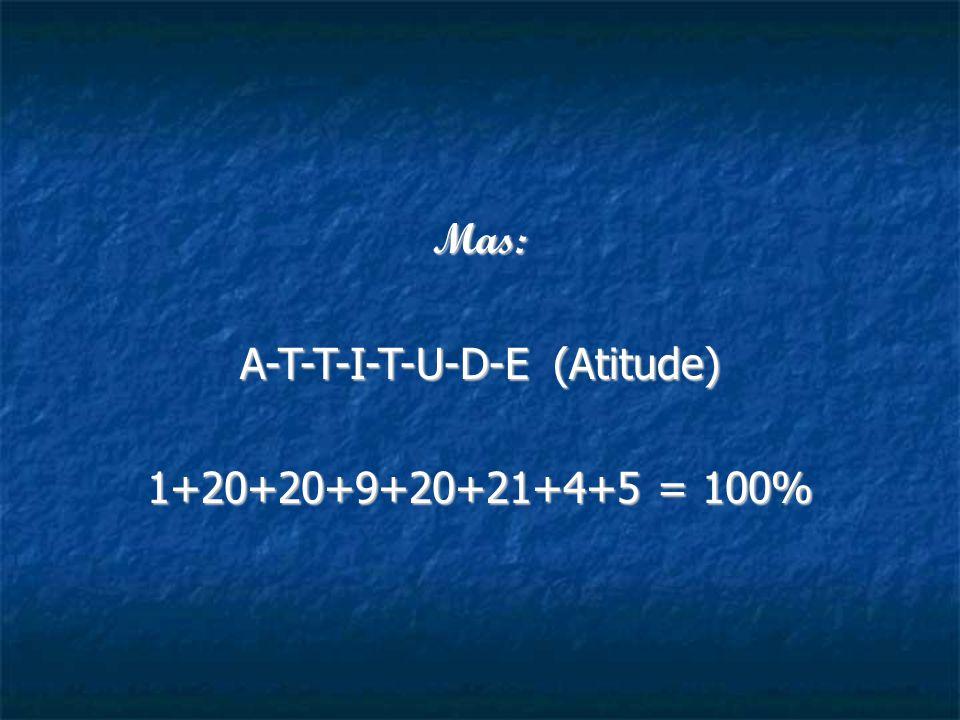 A-T-T-I-T-U-D-E (Atitude)