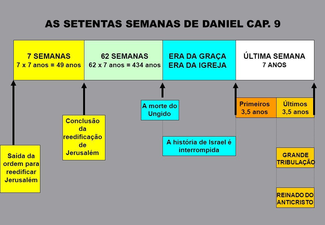 AS SETENTAS SEMANAS DE DANIEL CAP. 9
