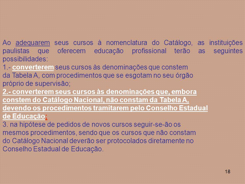 Ao adequarem seus cursos à nomenclatura do Catálogo, as instituições paulistas que oferecem educação profissional terão as seguintes possibilidades: