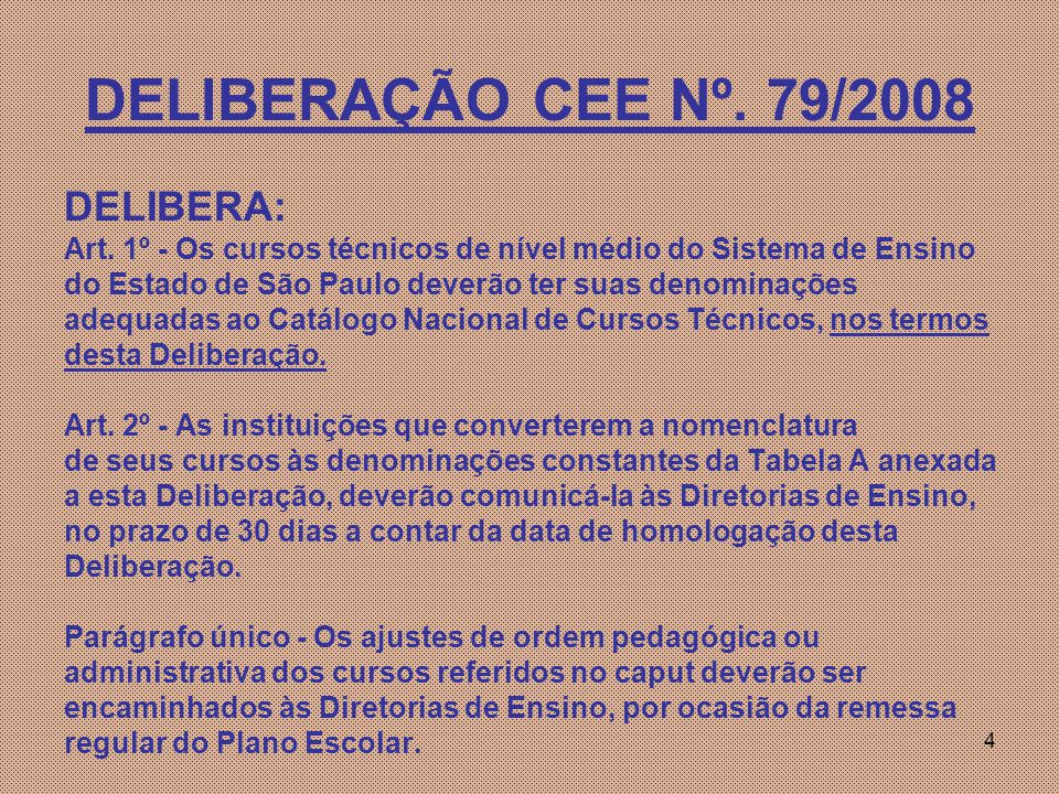 DELIBERAÇÃO CEE Nº. 79/2008 DELIBERA: