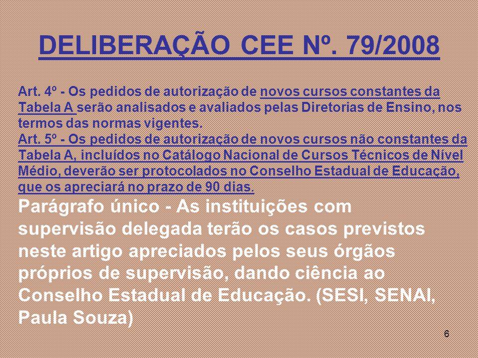 DELIBERAÇÃO CEE Nº. 79/2008 Parágrafo único - As instituições com