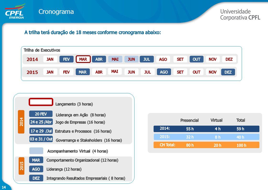 Cronograma A trilha terá duração de 18 meses conforme cronograma abaixo: 2014. FEV. MAR. ABR. MAI.
