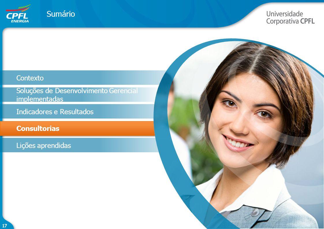 Sumário Contexto Soluções de Desenvolvimento Gerencial implementadas