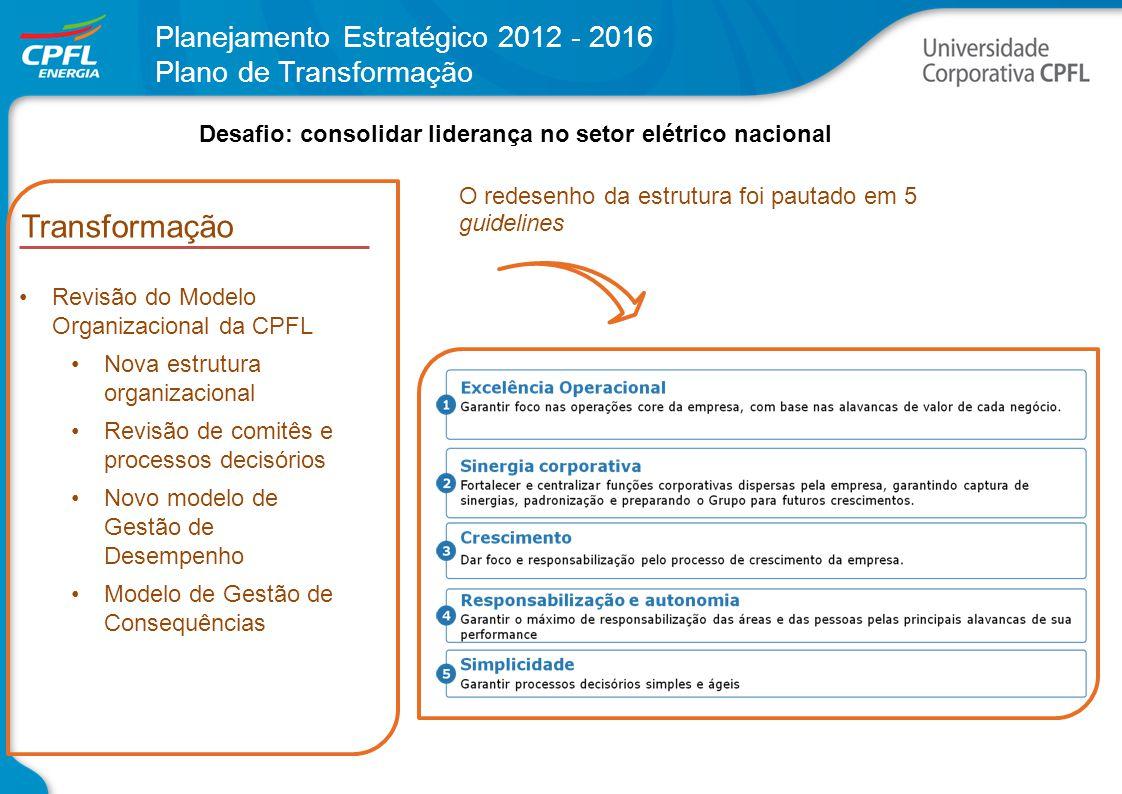 Transformação Planejamento Estratégico 2012 - 2016