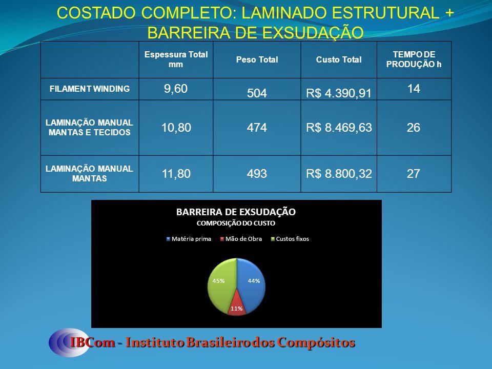 LAMINAÇÃO MANUAL MANTAS E TECIDOS LAMINAÇÃO MANUAL MANTAS