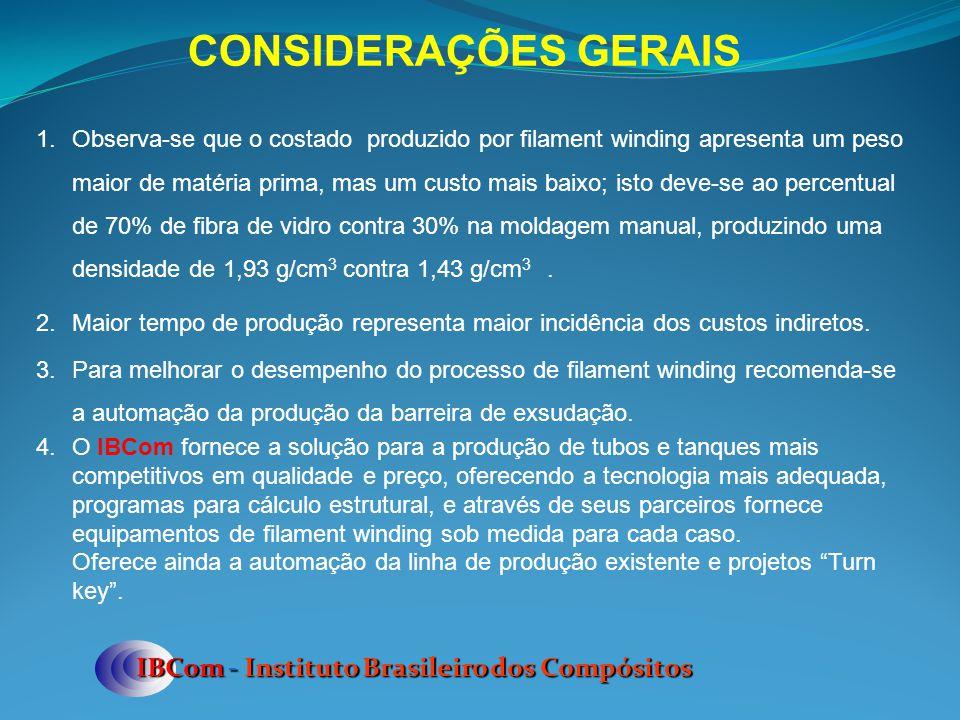 CONSIDERAÇÕES GERAIS IBCom - Instituto Brasileiro dos Compósitos