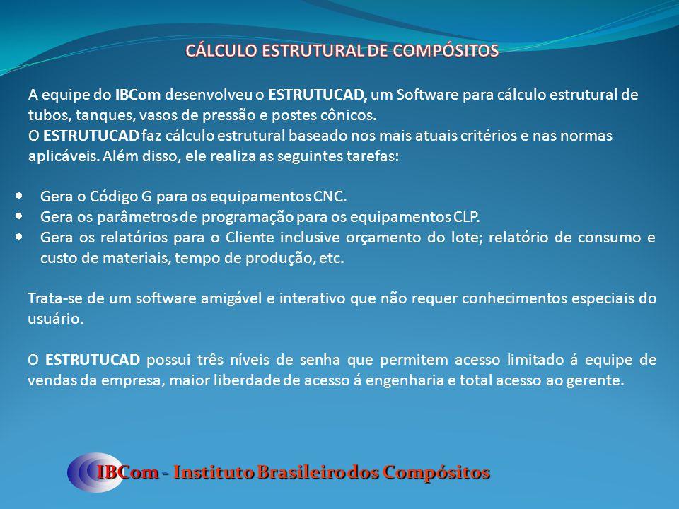 CÁLCULO ESTRUTURAL DE COMPÓSITOS