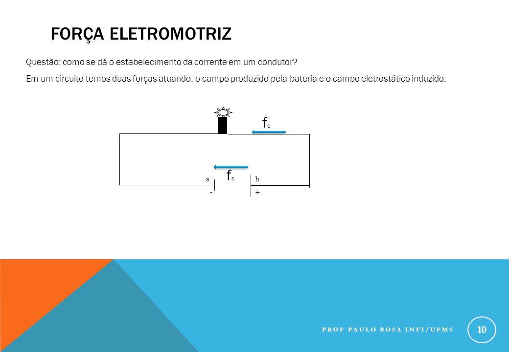 Força eletromotriz fe fs