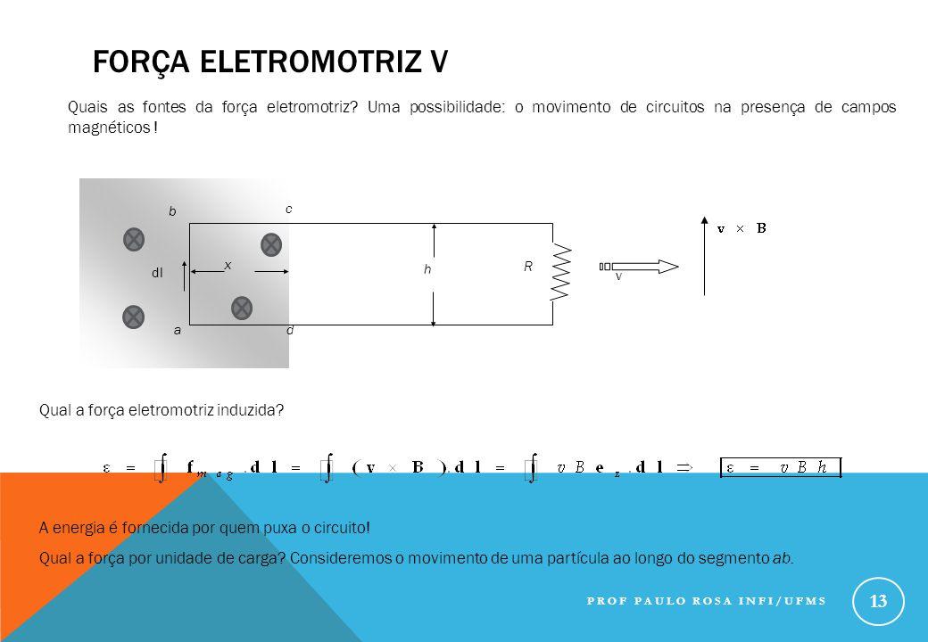 Força eletromotriz v Quais as fontes da força eletromotriz Uma possibilidade: o movimento de circuitos na presença de campos magnéticos !