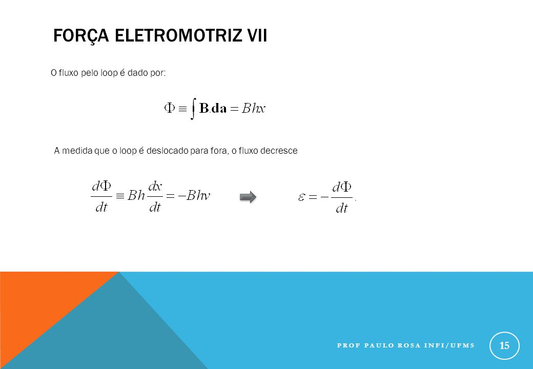 Força eletromotriz VII