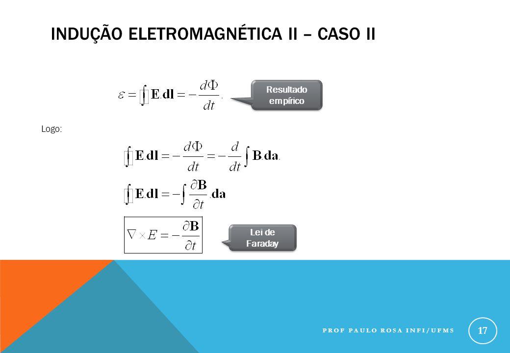 Indução Eletromagnética ii – Caso II