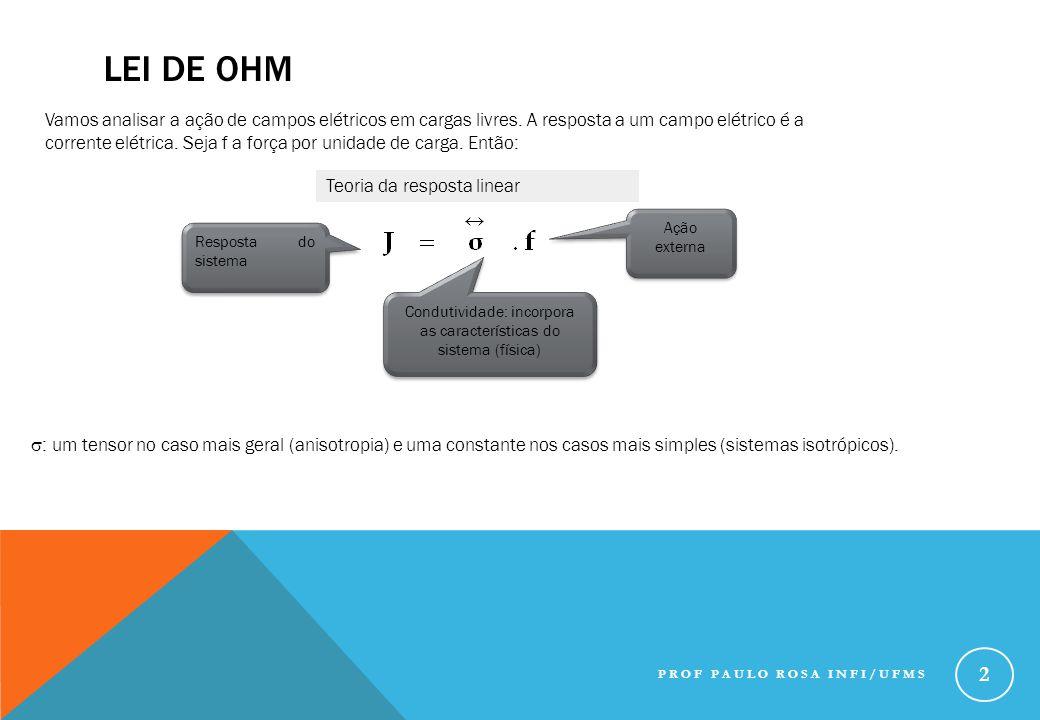 Condutividade: incorpora as características do sistema (física)