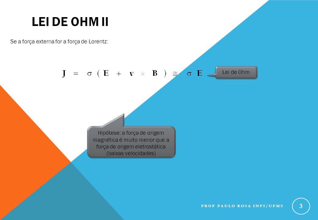Lei de ohm ii Se a força externa for a força de Lorentz: Lei de Ohm