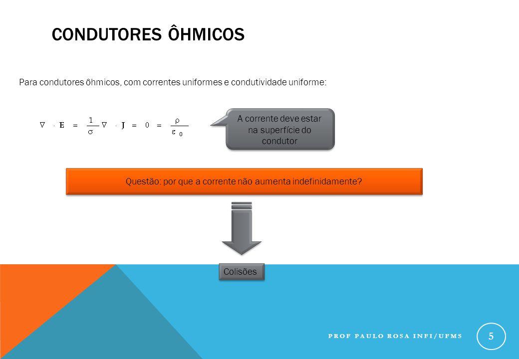Condutores ôhmicos Para condutores ôhmicos, com correntes uniformes e condutividade uniforme: A corrente deve estar na superfície do condutor.