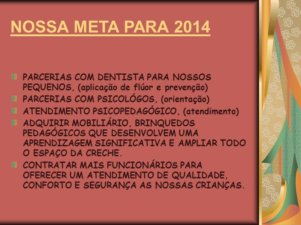 NOSSA META PARA 2014 PARCERIAS COM DENTISTA PARA NOSSOS PEQUENOS, (aplicação de flúor e prevenção) PARCERIAS COM PSICOLÓGOS, (orientação)