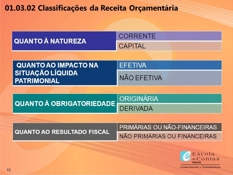 01.03.02 Classificações da Receita Orçamentária