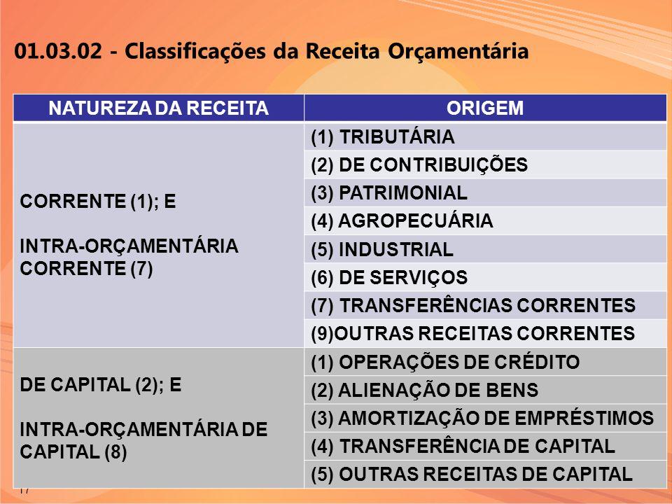 01.03.02 - Classificações da Receita Orçamentária
