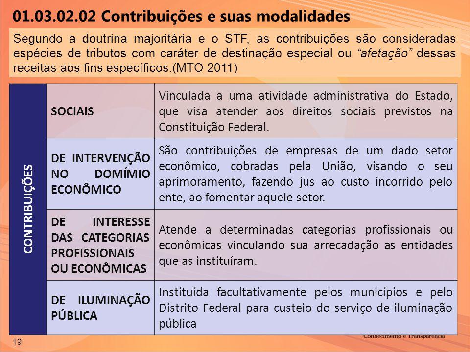 01.03.02.02 Contribuições e suas modalidades