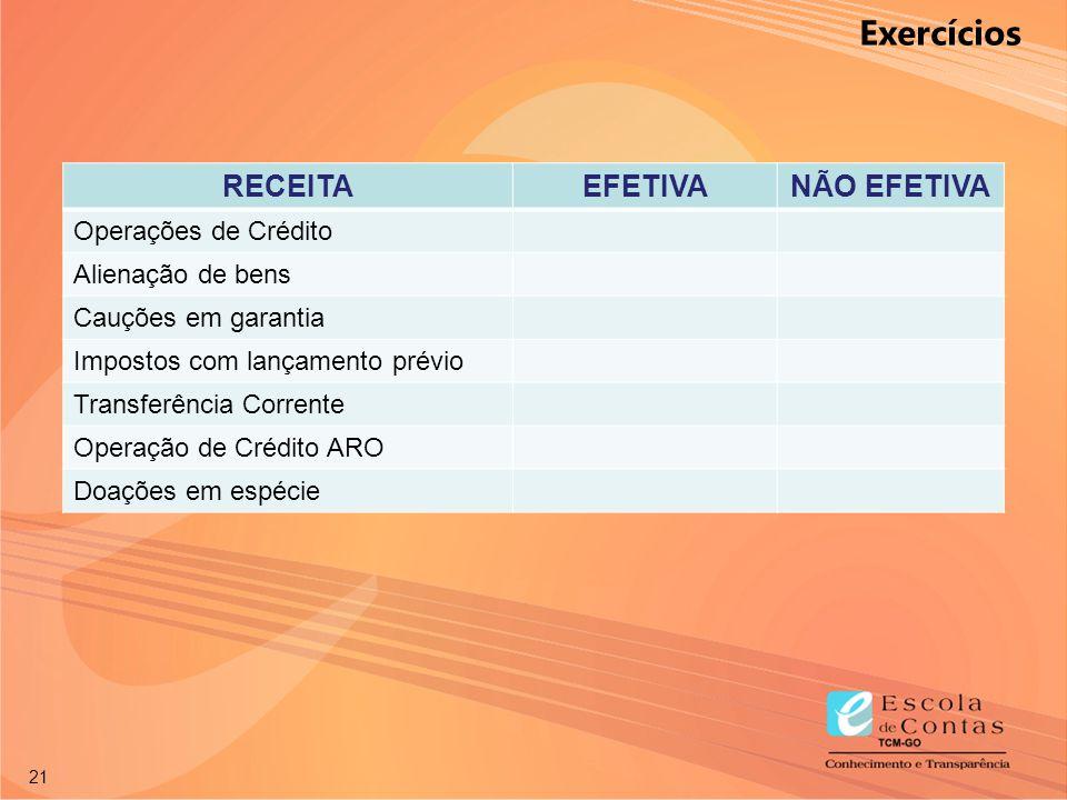 Exercícios RECEITA EFETIVA NÃO EFETIVA Operações de Crédito