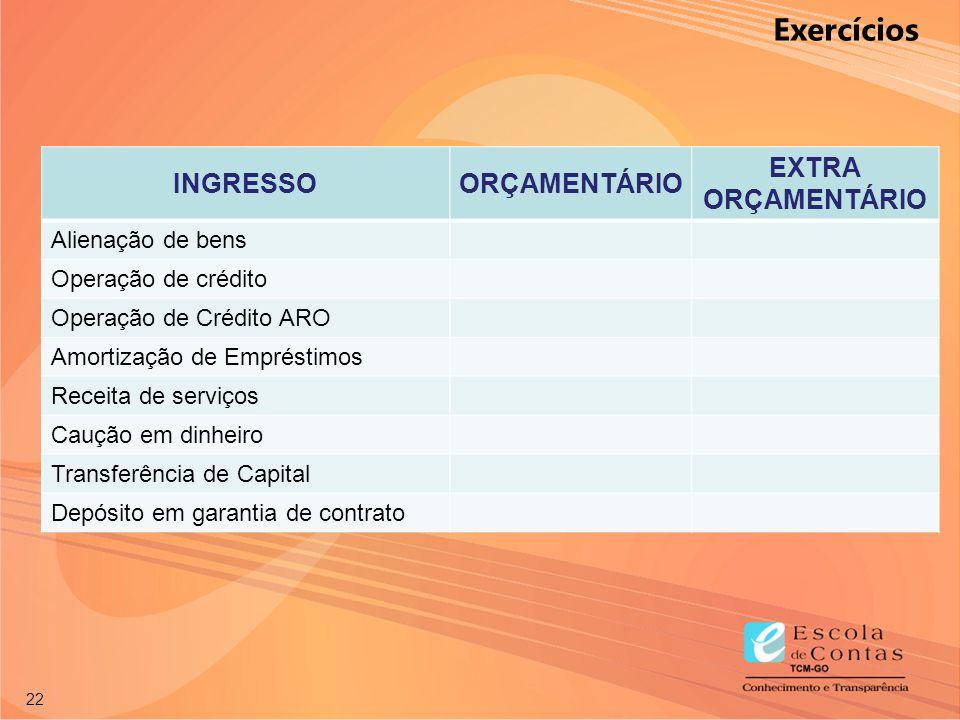 Exercícios INGRESSO ORÇAMENTÁRIO EXTRA Alienação de bens