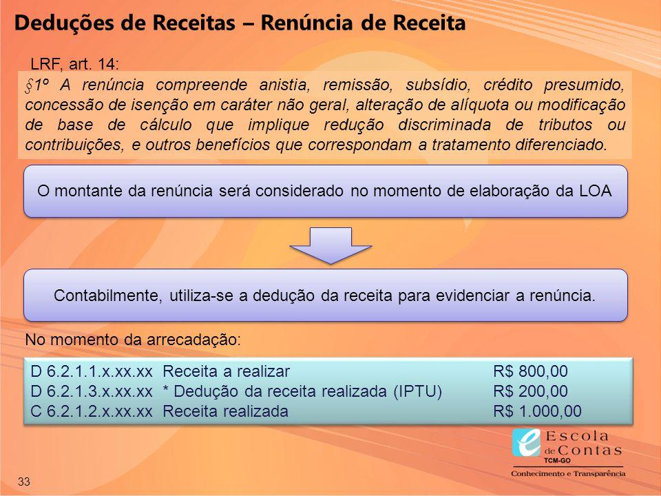 Deduções de Receitas – Renúncia de Receita