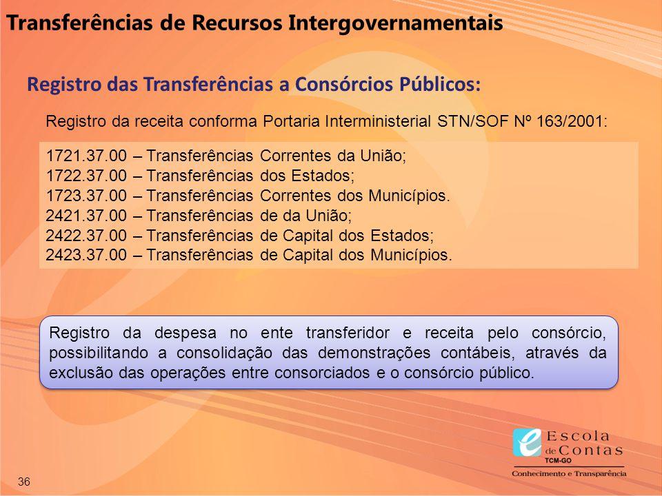 Transferências de Recursos Intergovernamentais