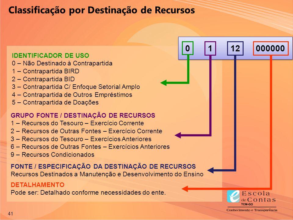 Classificação por Destinação de Recursos