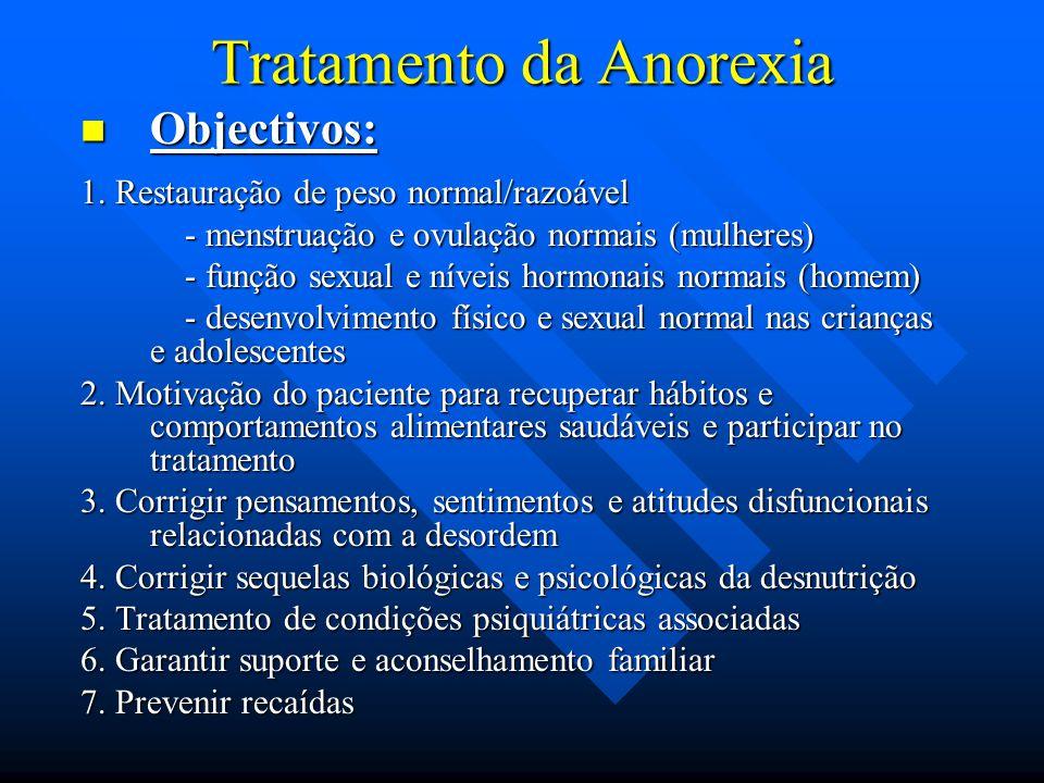 Tratamento da Anorexia