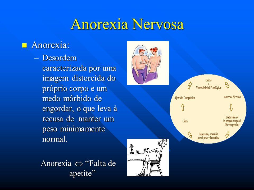 Anorexia  Falta de apetite