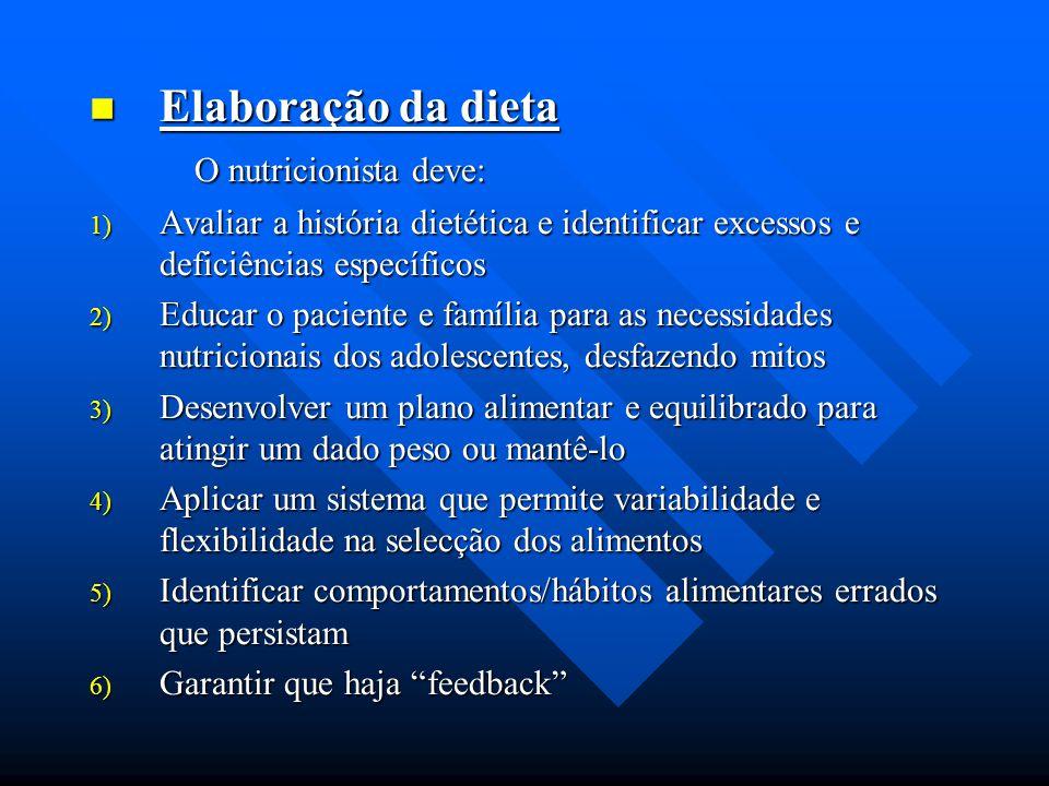 Elaboração da dieta O nutricionista deve: