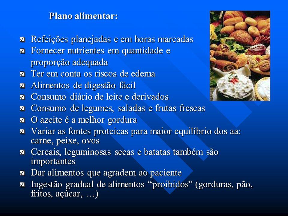 Plano alimentar: Refeições planejadas e em horas marcadas. Fornecer nutrientes em quantidade e. proporção adequada.