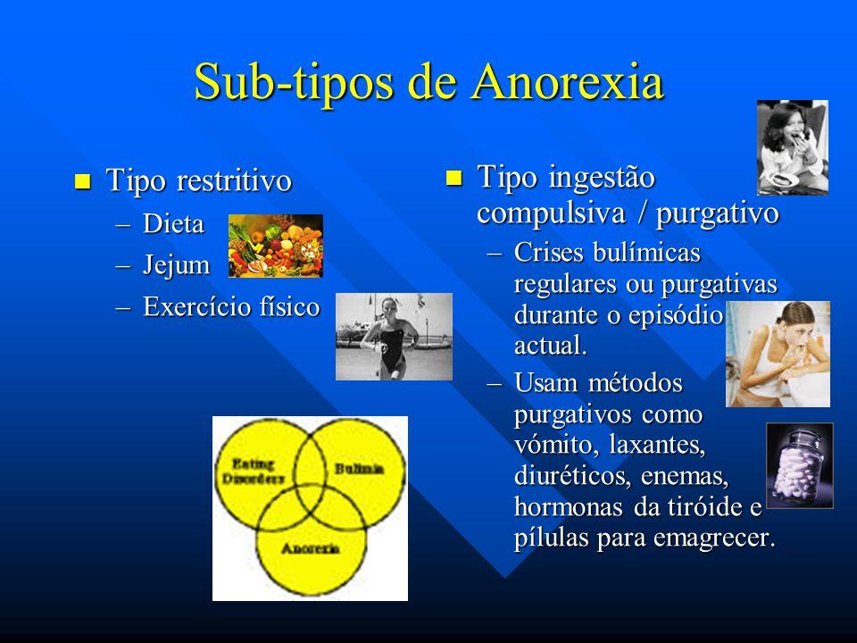Sub-tipos de Anorexia Tipo restritivo