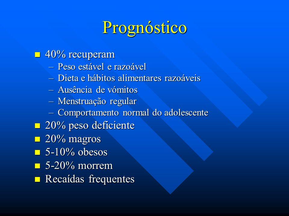 Prognóstico 40% recuperam 20% peso deficiente 20% magros 5-10% obesos