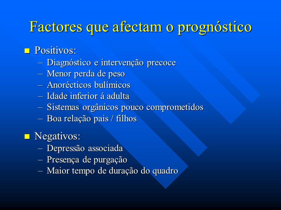 Factores que afectam o prognóstico