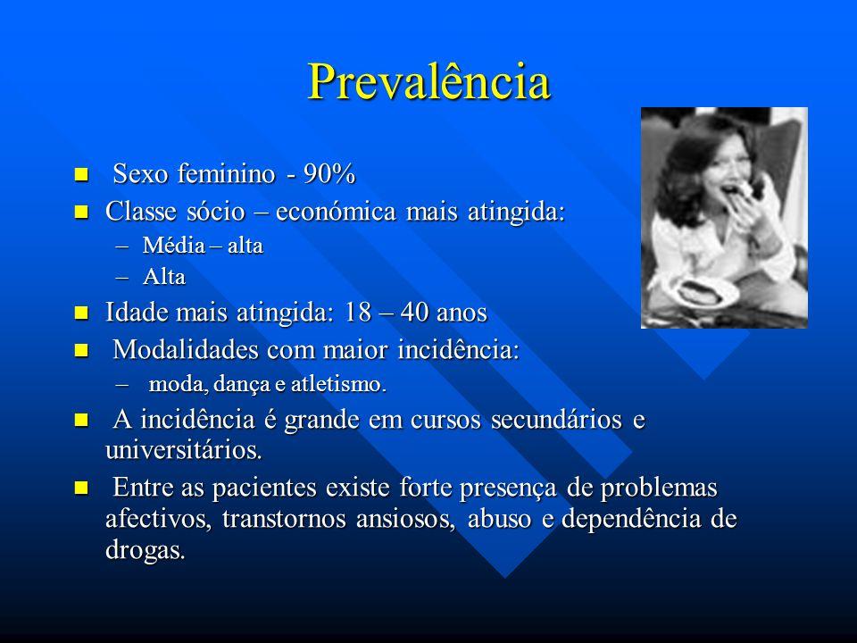 Prevalência Sexo feminino - 90%