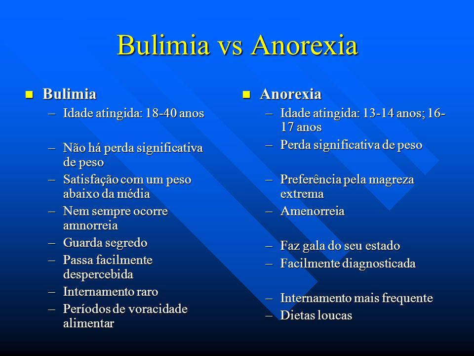 Bulimia vs Anorexia Bulimia Anorexia Idade atingida: 18-40 anos