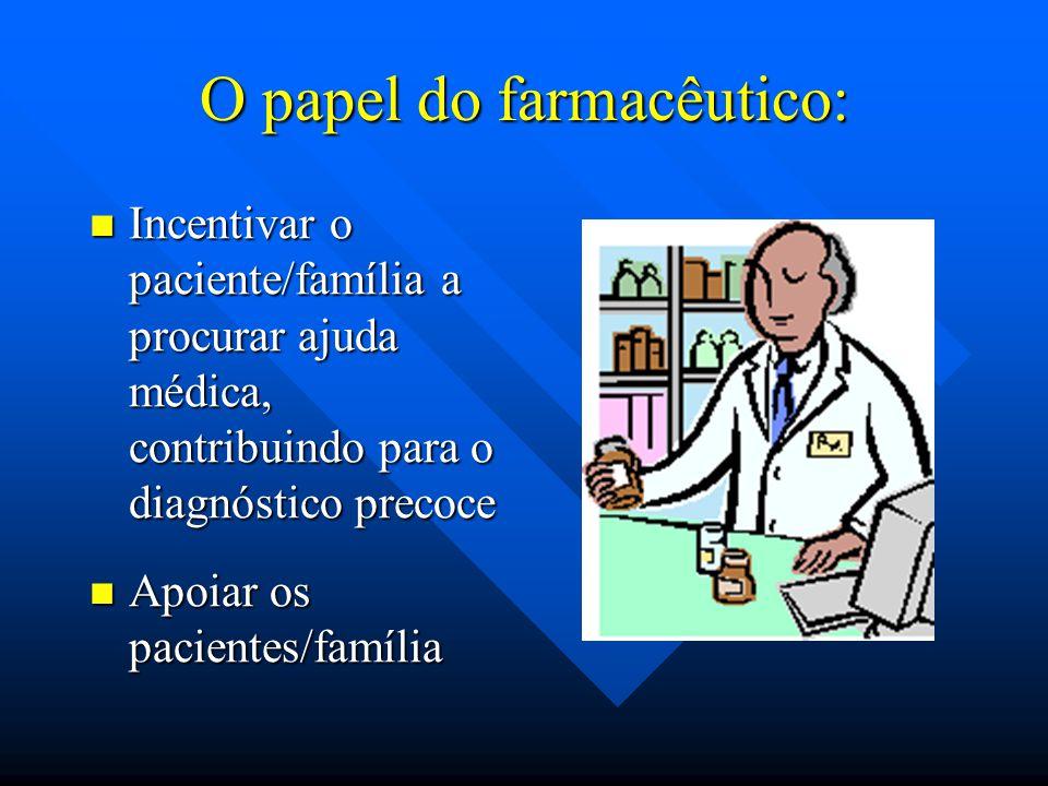 O papel do farmacêutico: