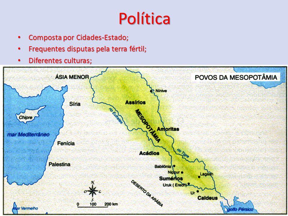 Política Composta por Cidades-Estado;