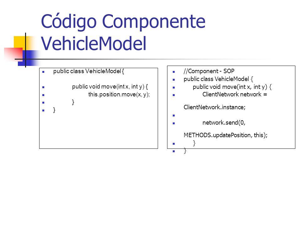 Código Componente VehicleModel