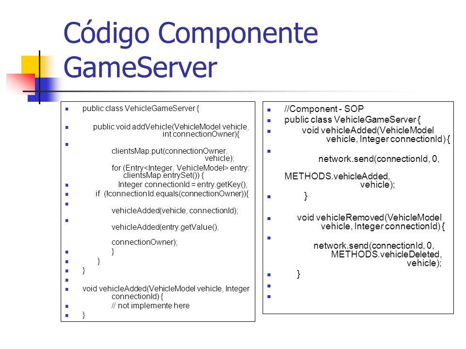 Código Componente GameServer