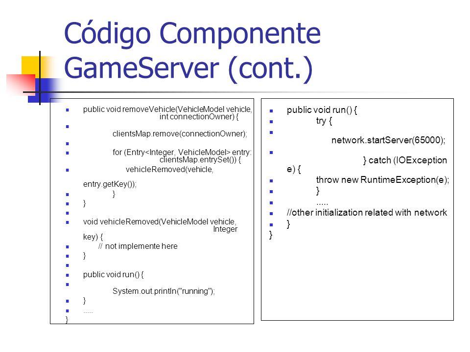 Código Componente GameServer (cont.)