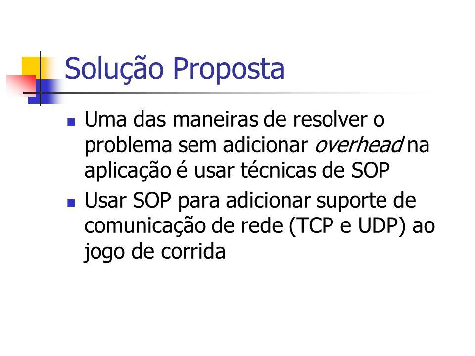 Solução Proposta Uma das maneiras de resolver o problema sem adicionar overhead na aplicação é usar técnicas de SOP.